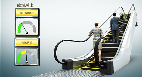 自动扶梯5价格